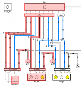 RODON Screenshot Electrical Circuit Diagram, Model-based Diagnosis